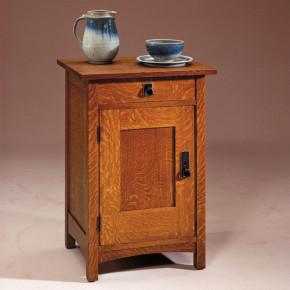 Gustav Stickley | The Craftsman Bungalow